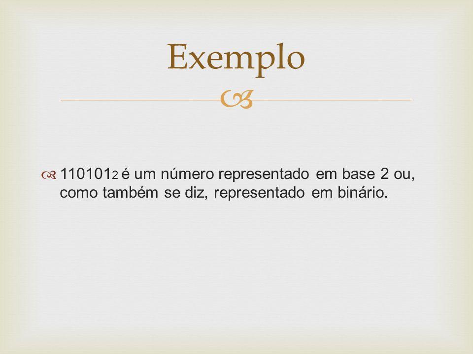 Exemplo 1101012 é um número representado em base 2 ou, como também se diz, representado em binário.