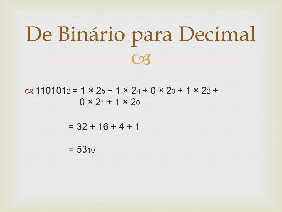 De Binário para Decimal