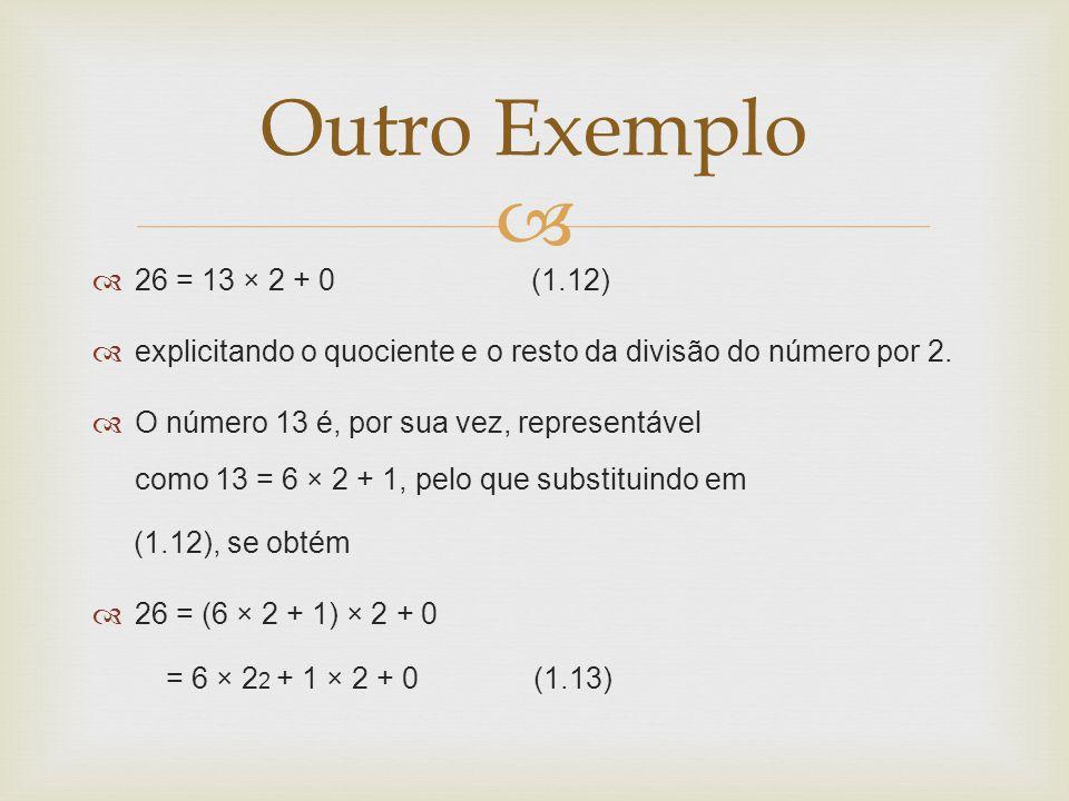 Outro Exemplo 26 = 13 × 2 + 0 (1.12) explicitando o quociente e o resto da divisão do número por 2.