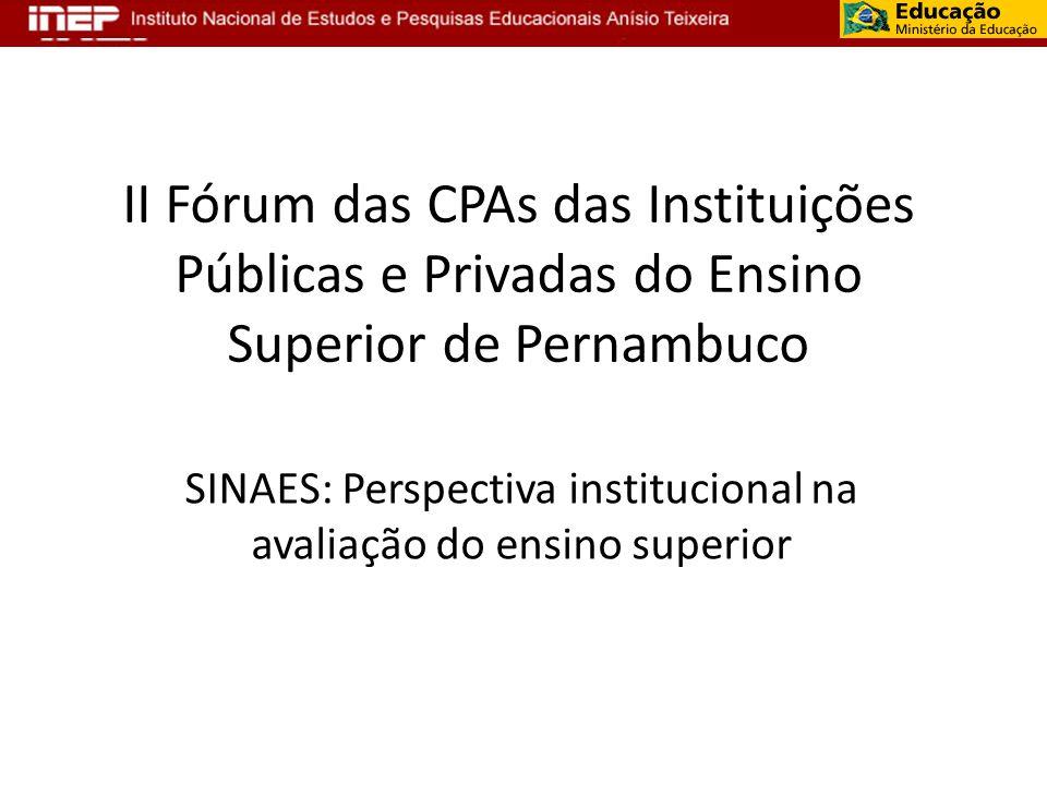SINAES: Perspectiva institucional na avaliação do ensino superior