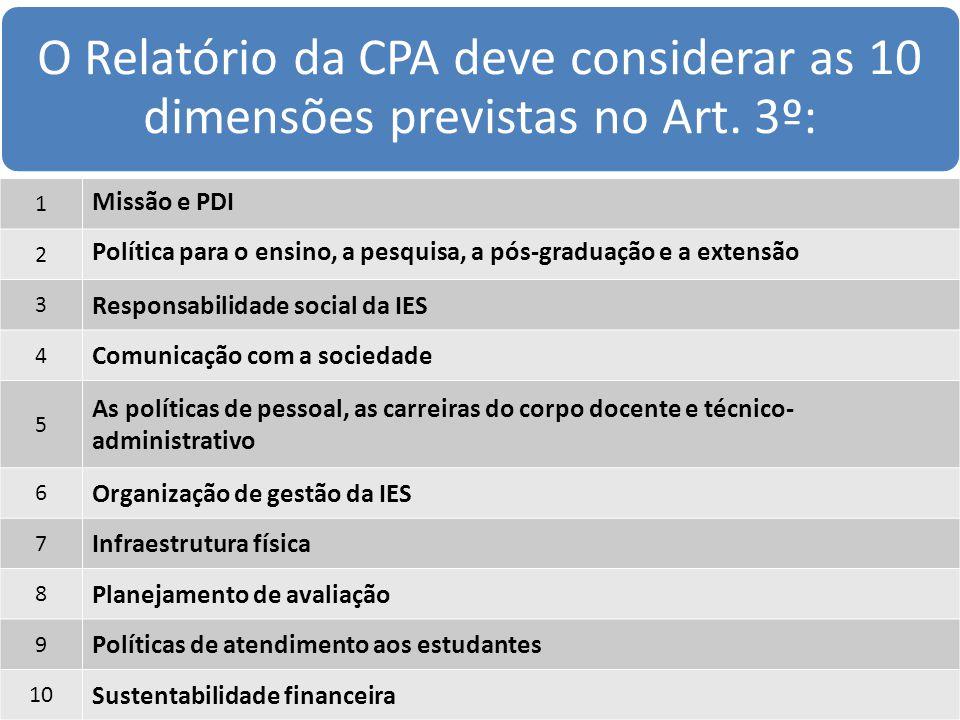 O Relatório da CPA deve considerar as 10 dimensões previstas no Art