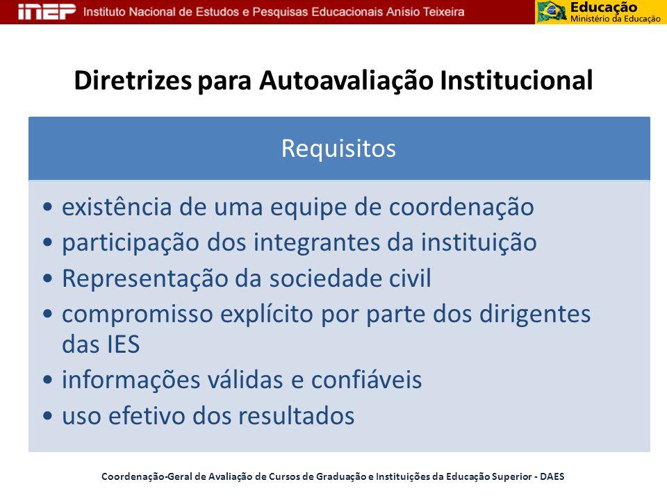 Diretrizes para Autoavaliação Institucional