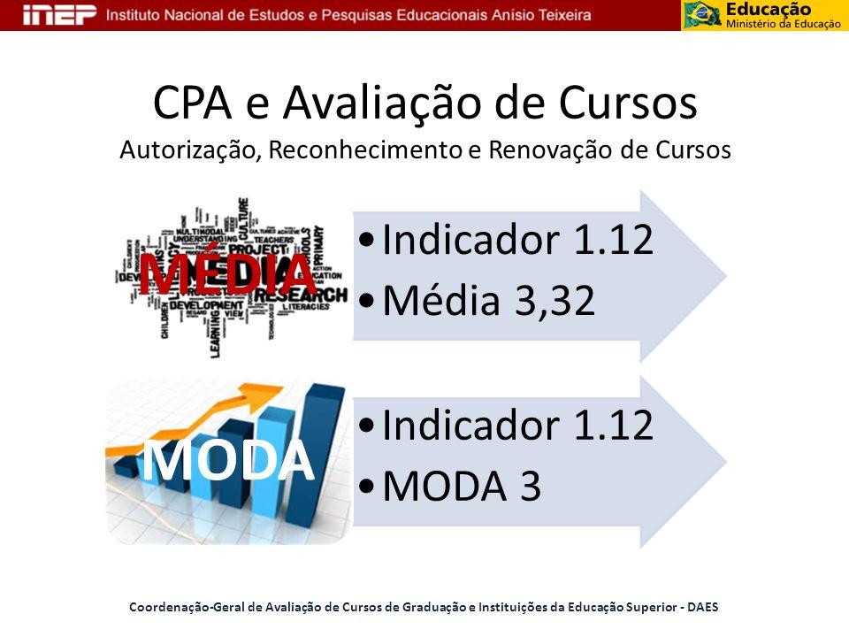 CPA e Avaliação de Cursos Autorização, Reconhecimento e Renovação de Cursos