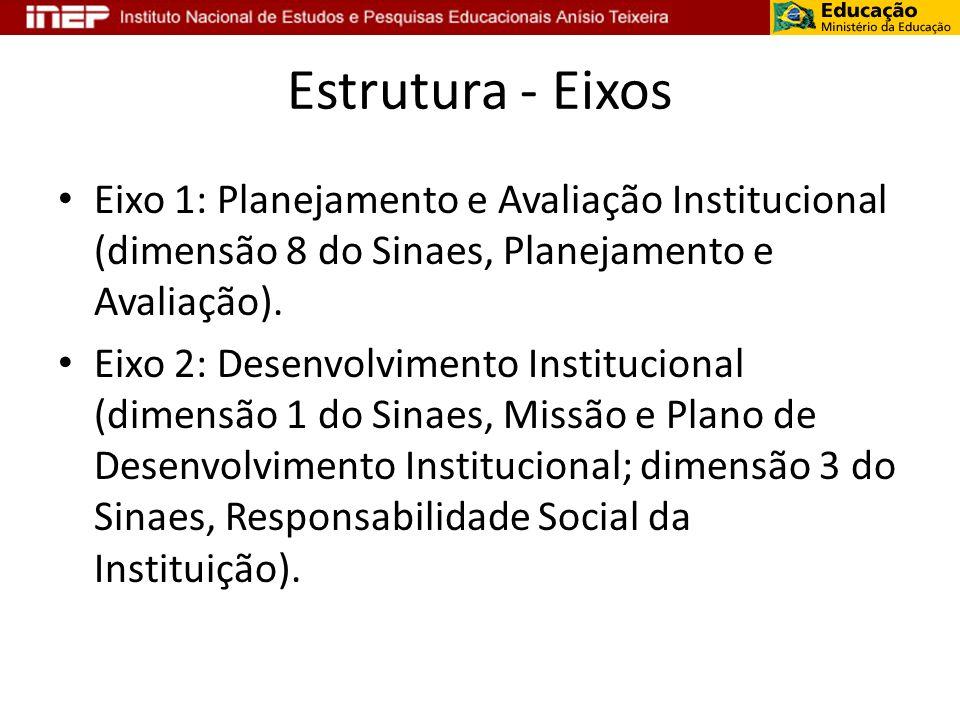 Estrutura - Eixos Eixo 1: Planejamento e Avaliação Institucional (dimensão 8 do Sinaes, Planejamento e Avaliação).