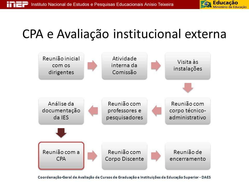 CPA e Avaliação institucional externa