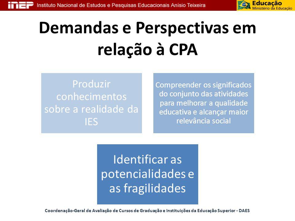 Demandas e Perspectivas em relação à CPA