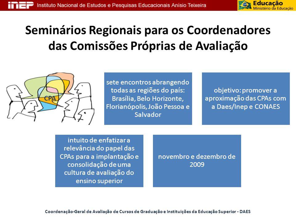 objetivo: promover a aproximação das CPAs com a Daes/Inep e CONAES