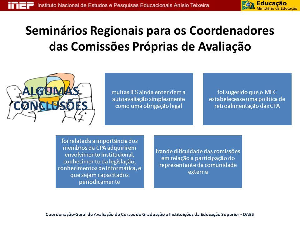 Seminários Regionais para os Coordenadores das Comissões Próprias de Avaliação
