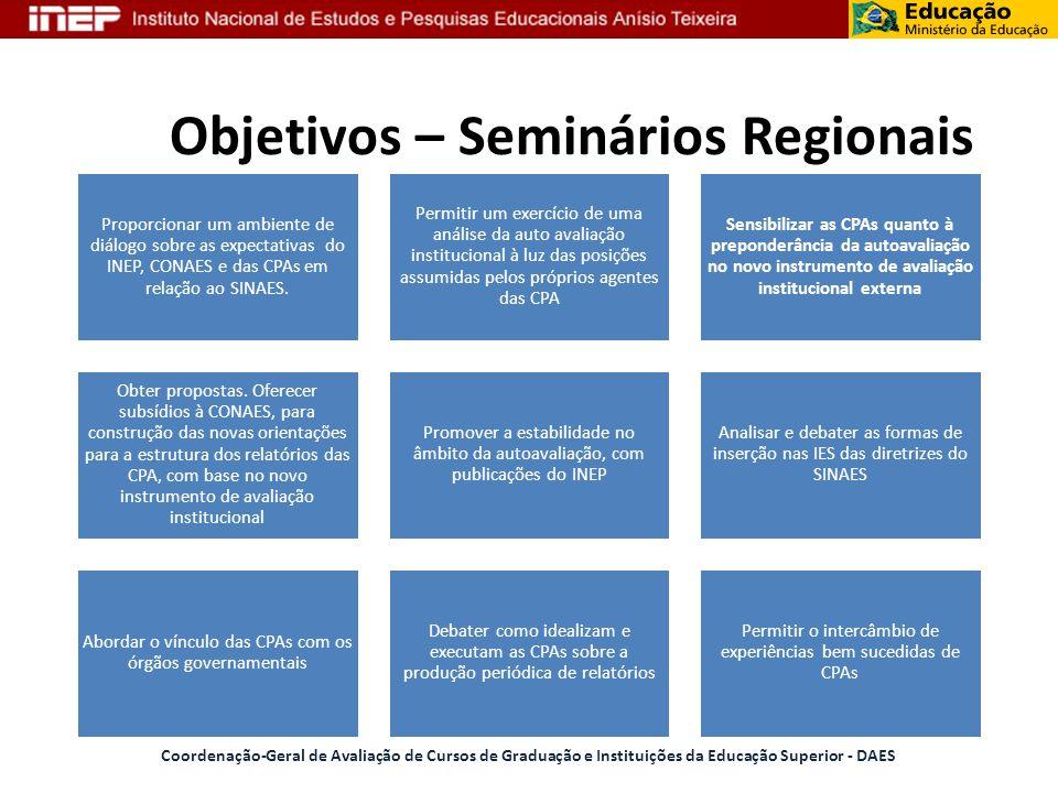Objetivos – Seminários Regionais