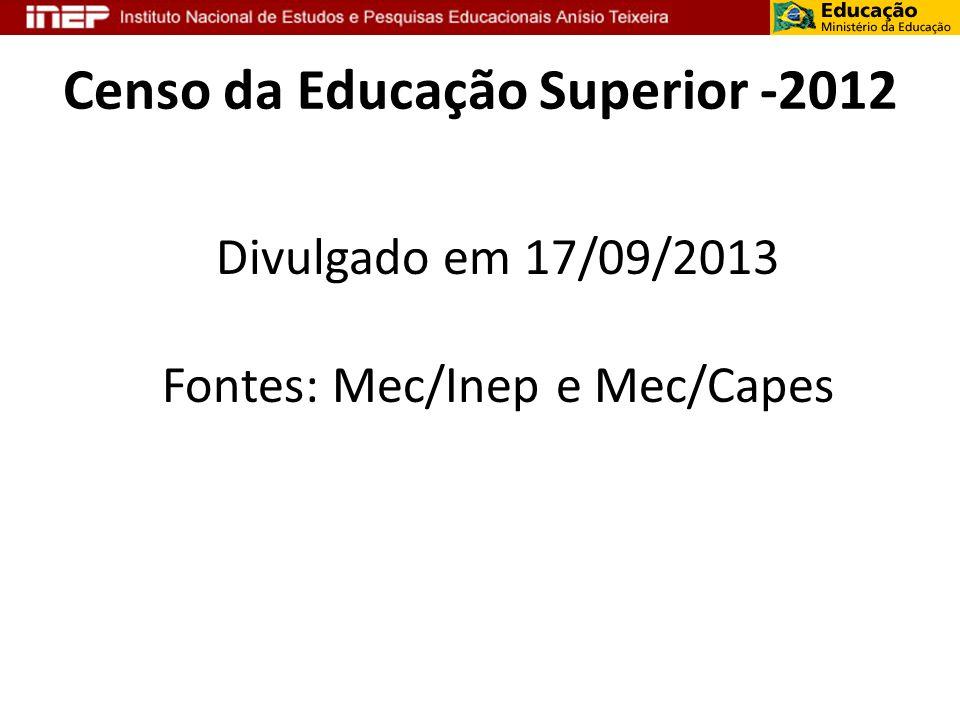 Censo da Educação Superior -2012