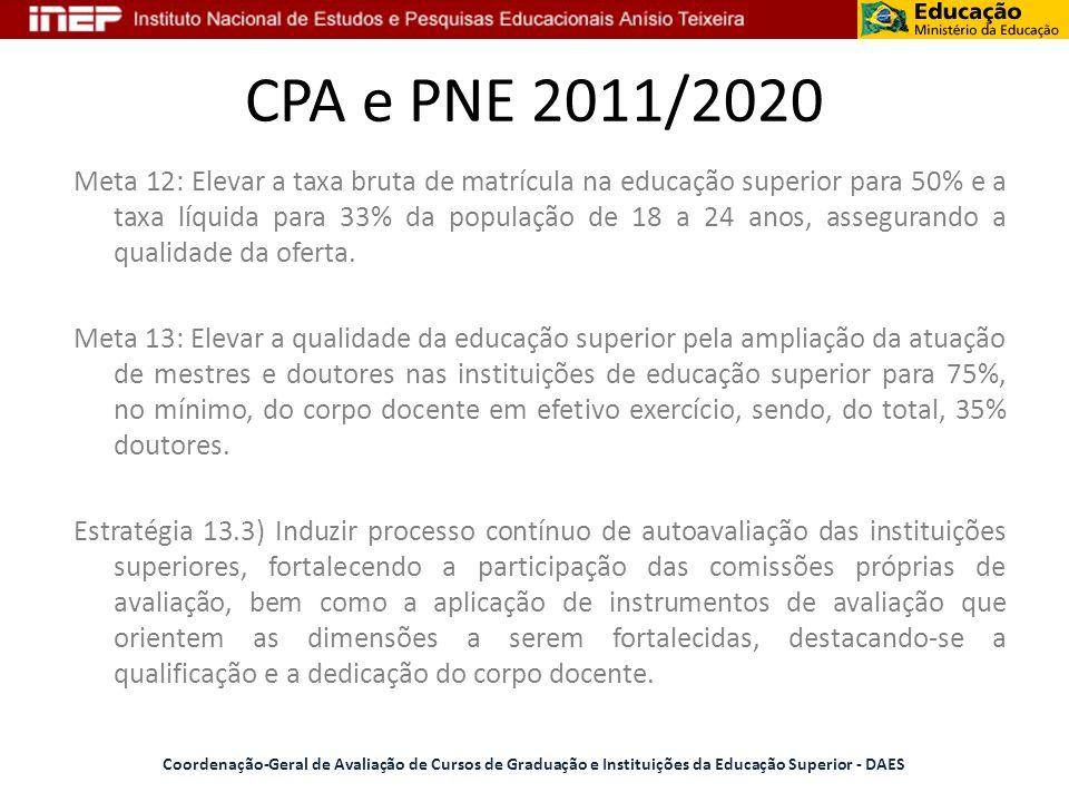 CPA e PNE 2011/2020