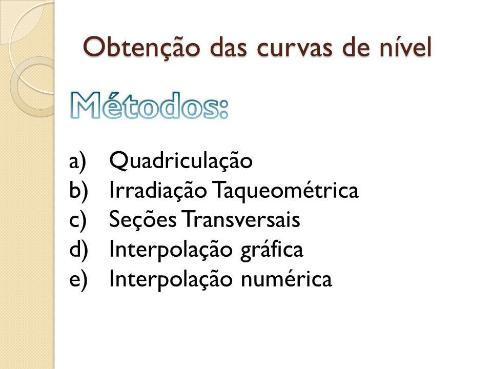 Obtenção das curvas de nível