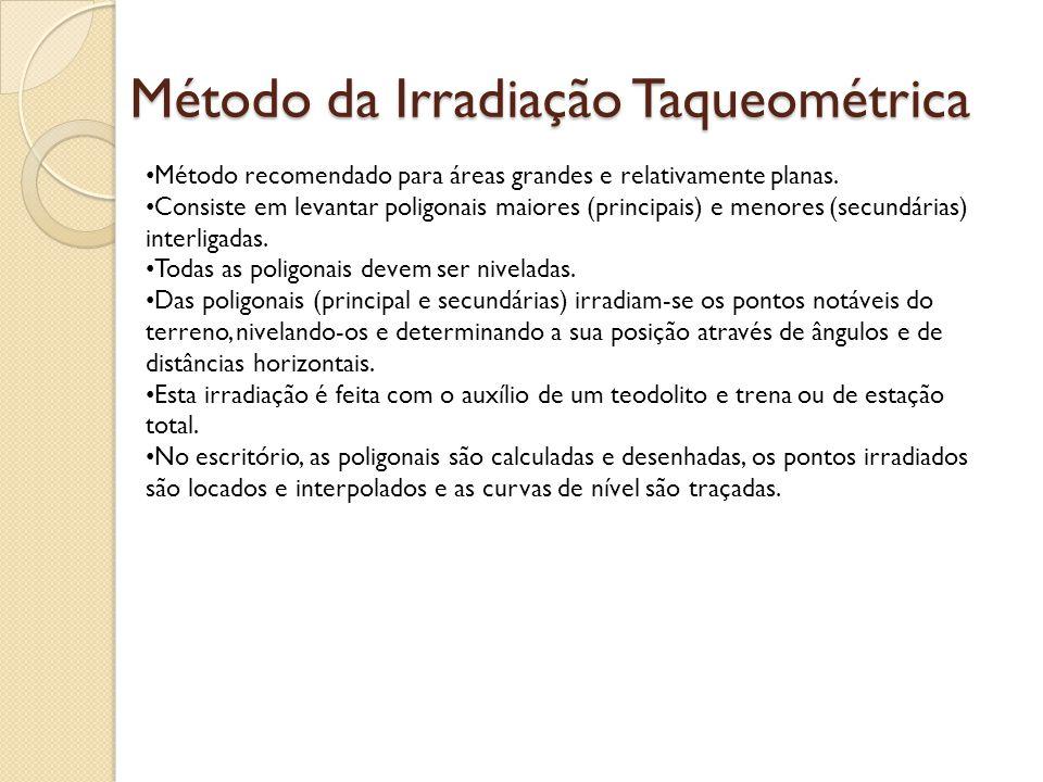 Método da Irradiação Taqueométrica