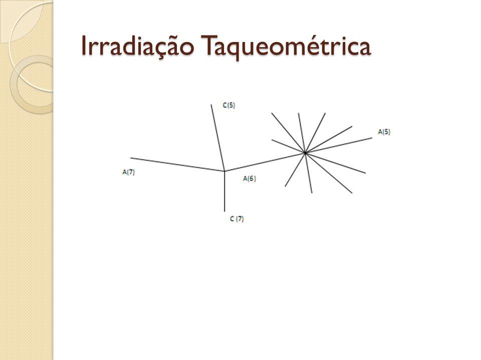 Irradiação Taqueométrica