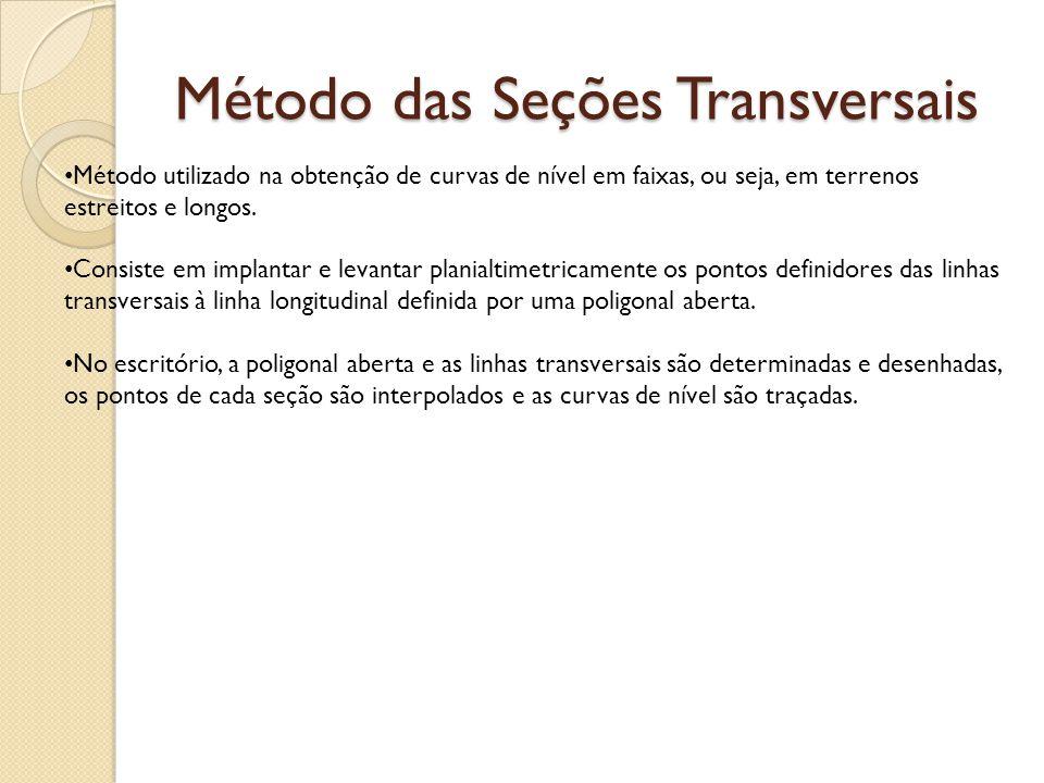 Método das Seções Transversais