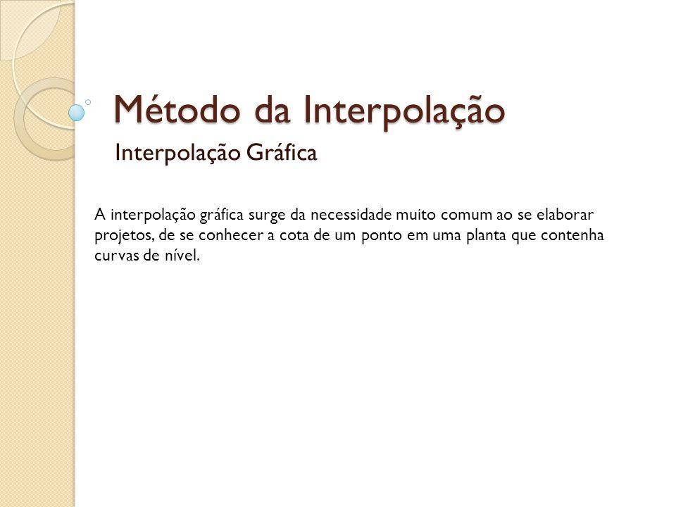 Método da Interpolação