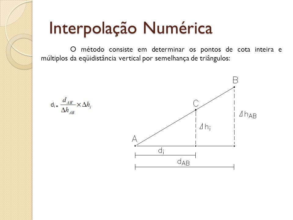 Interpolação Numérica