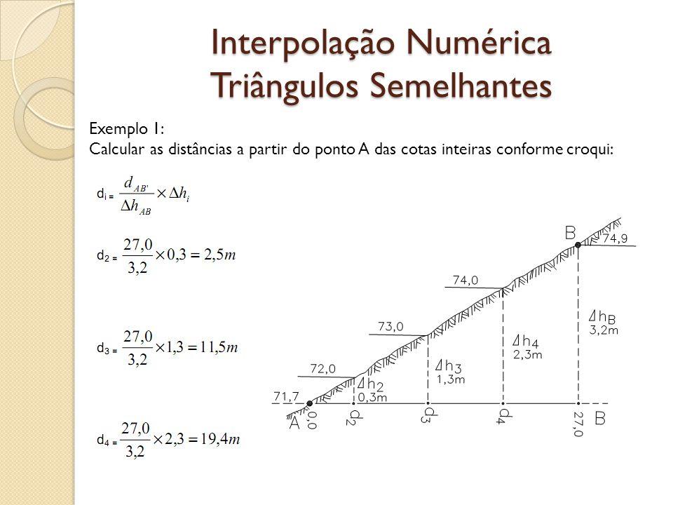 Interpolação Numérica Triângulos Semelhantes