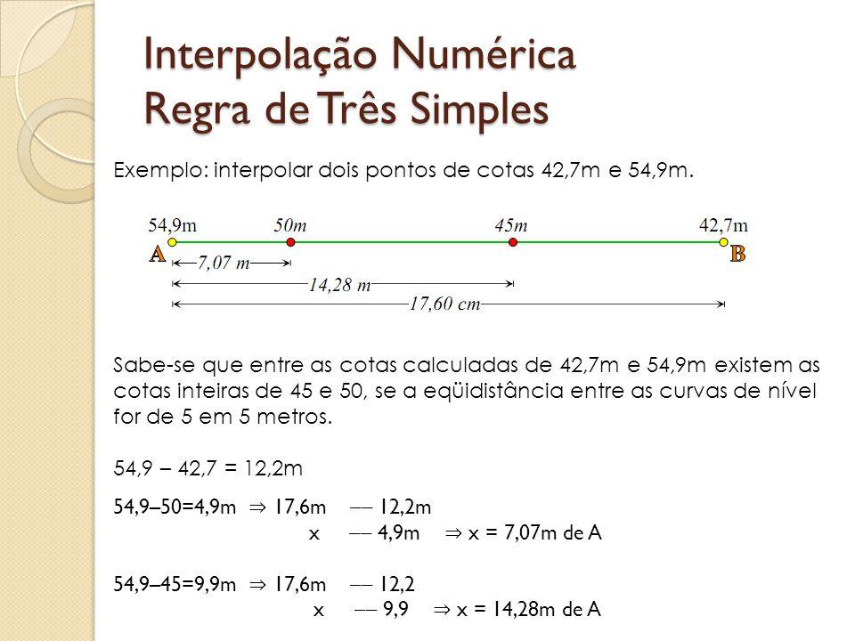 Interpolação Numérica Regra de Três Simples