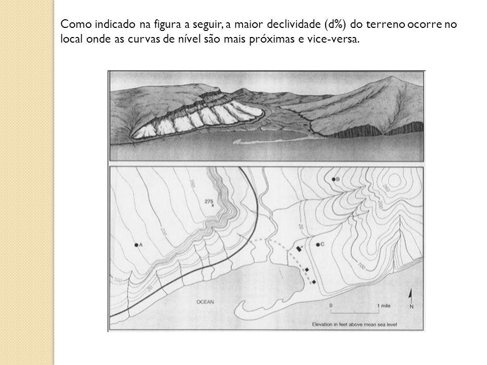 Como indicado na figura a seguir, a maior declividade (d%) do terreno ocorre no local onde as curvas de nível são mais próximas e vice-versa.
