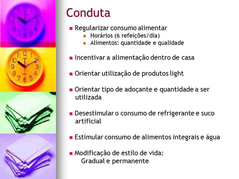 Conduta Regularizar consumo alimentar