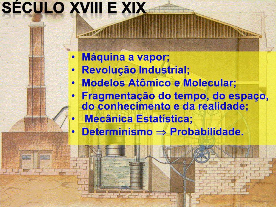Século XVIII e XIX Máquina a vapor; Revolução Industrial;