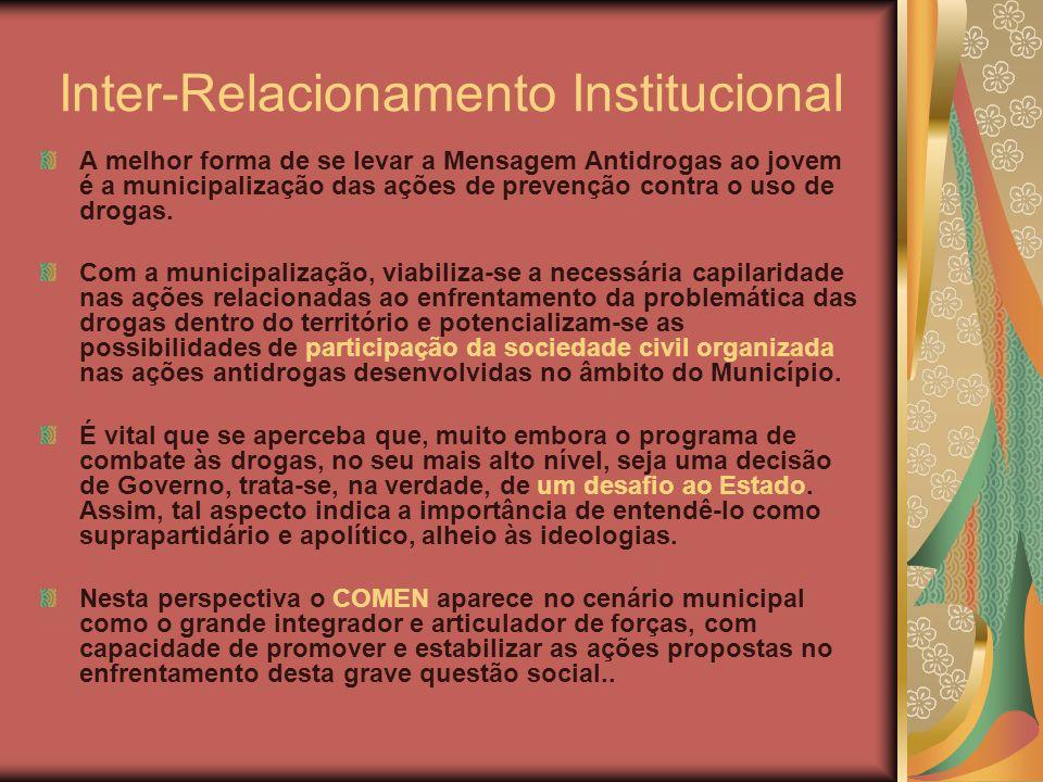 Inter-Relacionamento Institucional
