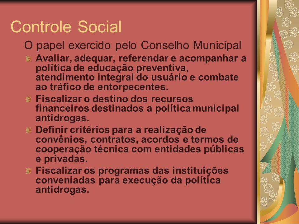 Controle Social O papel exercido pelo Conselho Municipal