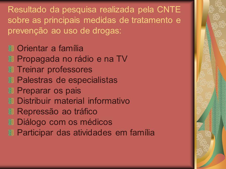 Resultado da pesquisa realizada pela CNTE sobre as principais medidas de tratamento e prevenção ao uso de drogas: