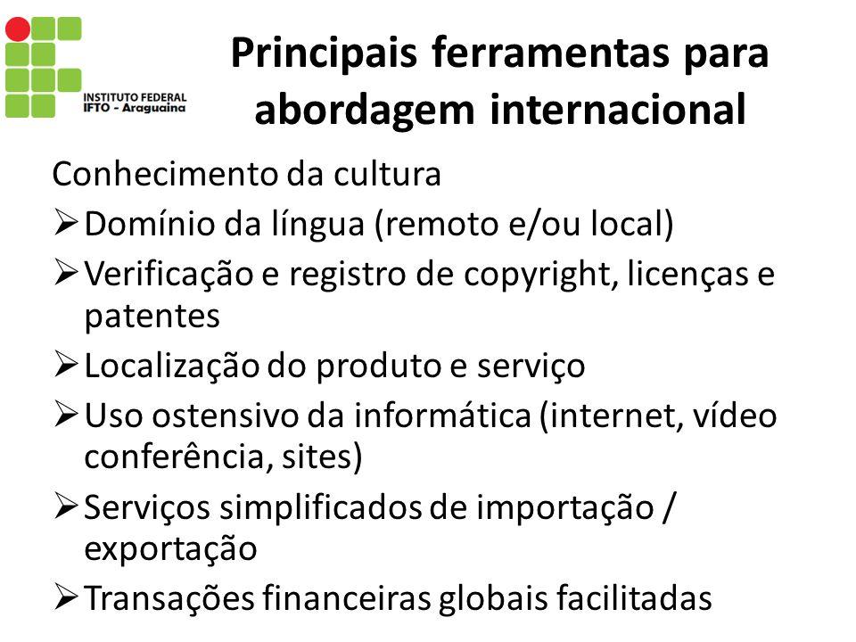 Principais ferramentas para abordagem internacional