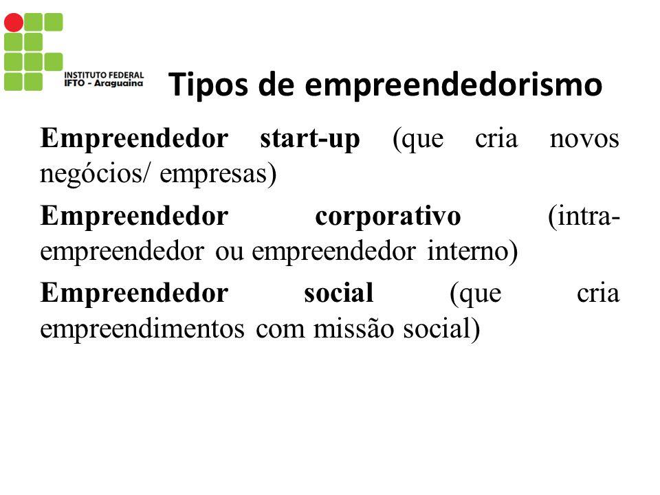Tipos de empreendedorismo