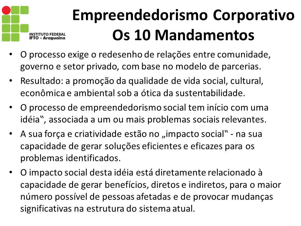 Empreendedorismo Corporativo Os 10 Mandamentos