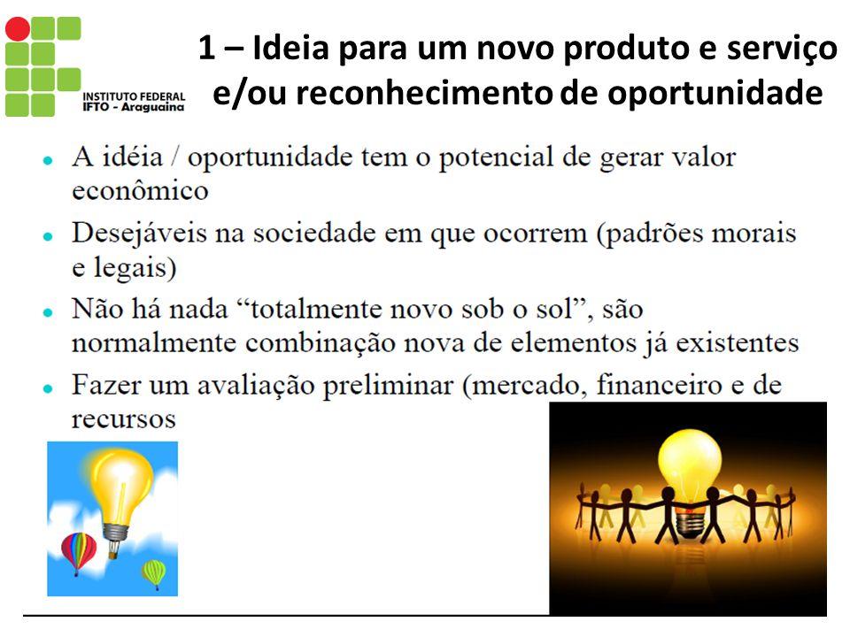 1 – Ideia para um novo produto e serviço e/ou reconhecimento de oportunidade