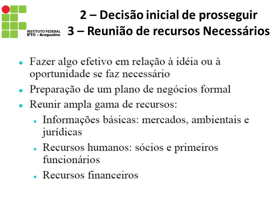 2 – Decisão inicial de prosseguir 3 – Reunião de recursos Necessários