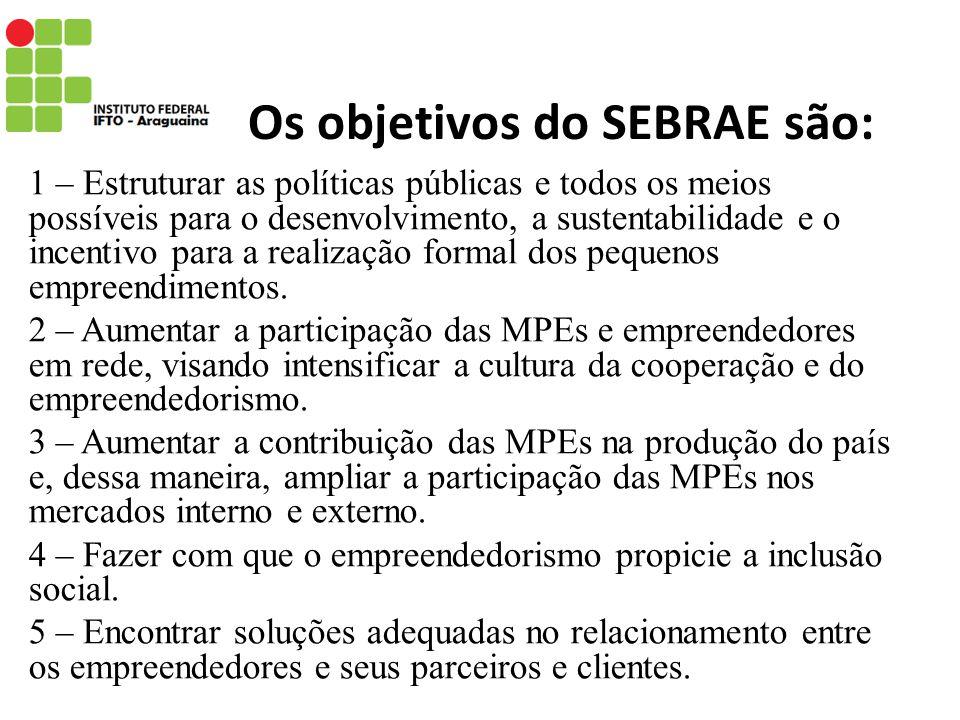 Os objetivos do SEBRAE são: