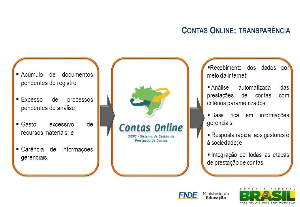 Contas Online: transparência