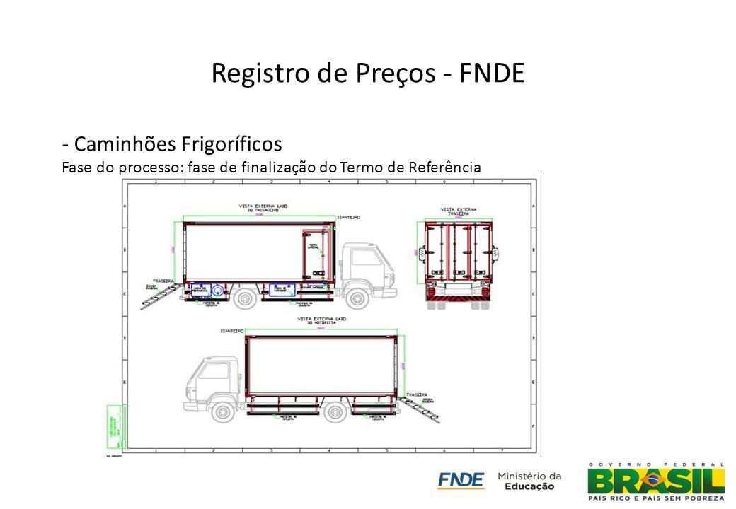 Registro de Preços - FNDE