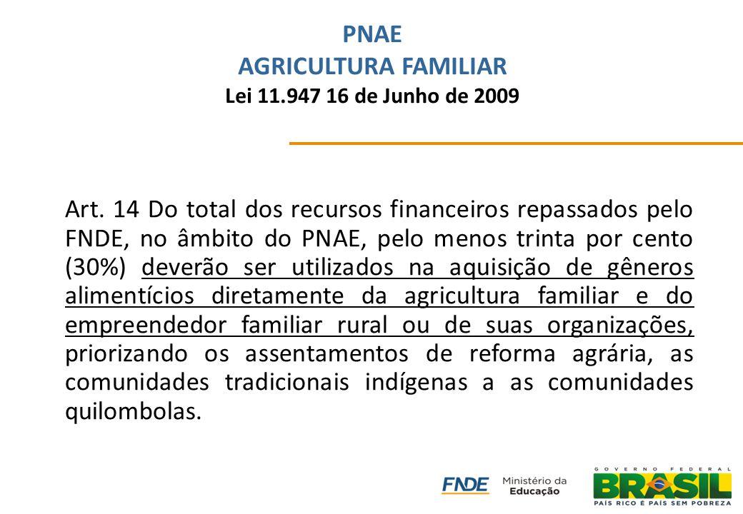 PNAE AGRICULTURA FAMILIAR Lei 11.947 16 de Junho de 2009