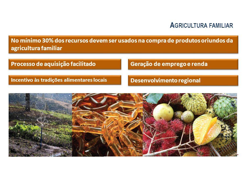 Agricultura familiar Processo de aquisição facilitado