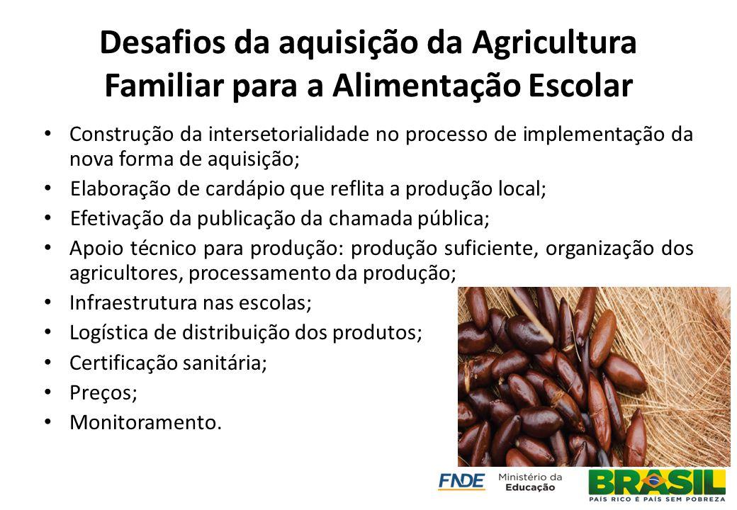 Desafios da aquisição da Agricultura Familiar para a Alimentação Escolar