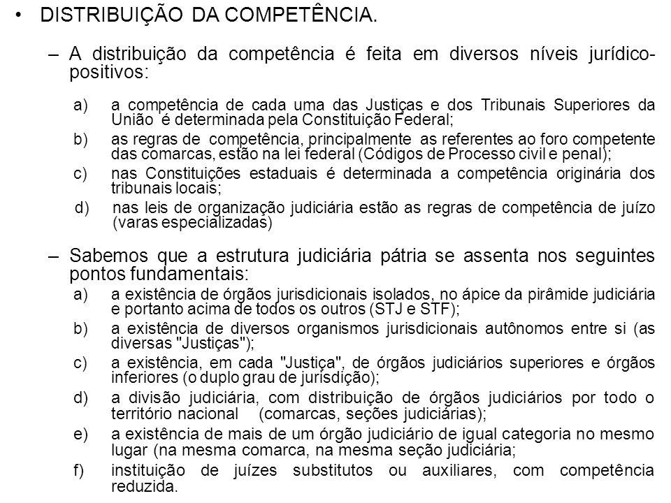 DISTRIBUIÇÃO DA COMPETÊNCIA.