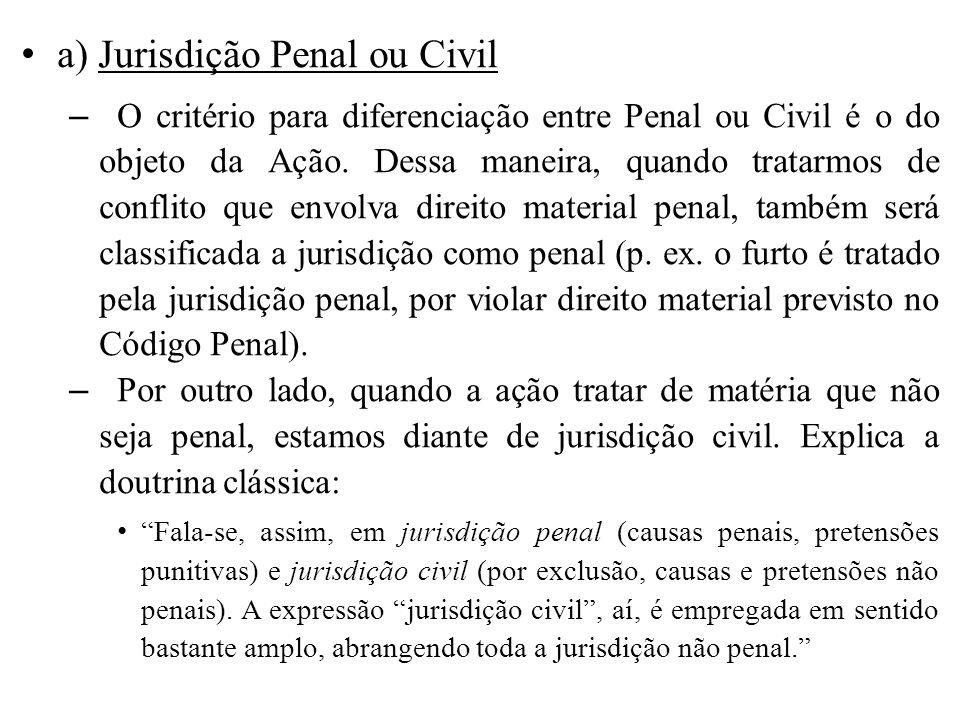 a) Jurisdição Penal ou Civil