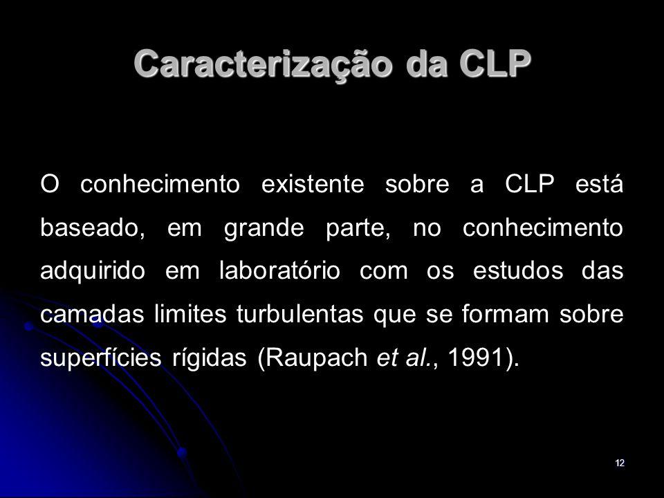 Caracterização da CLP