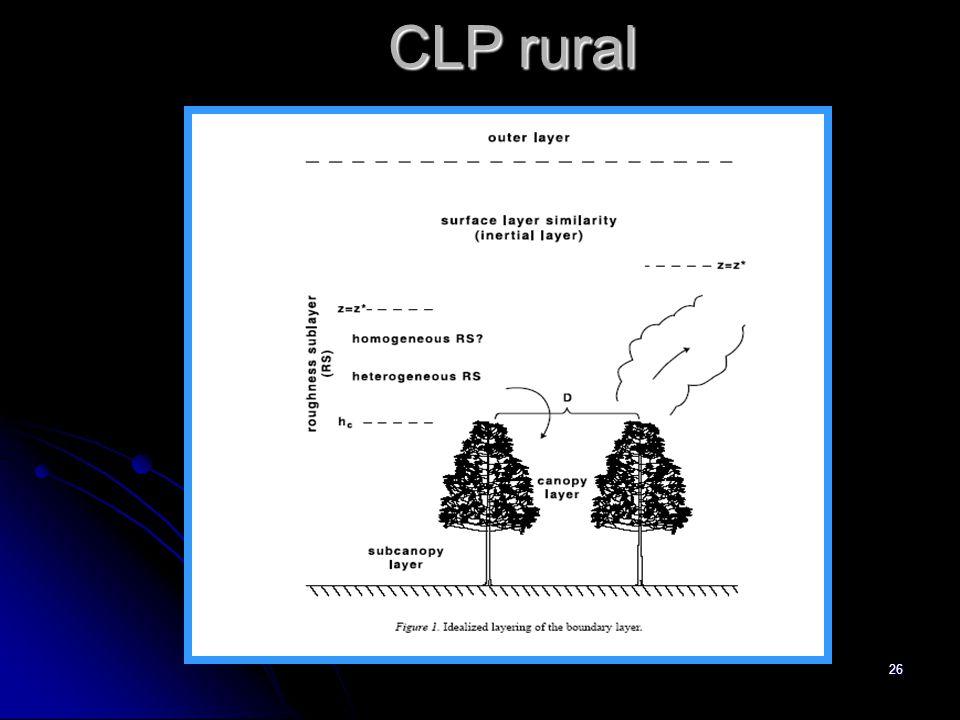 CLP rural