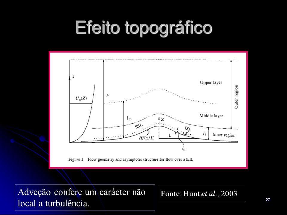 Efeito topográfico Adveção confere um carácter não local a turbulência. Fonte: Hunt et al., 2003
