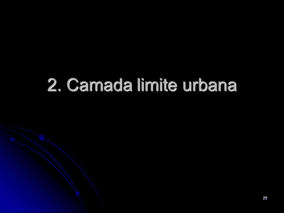 2. Camada limite urbana