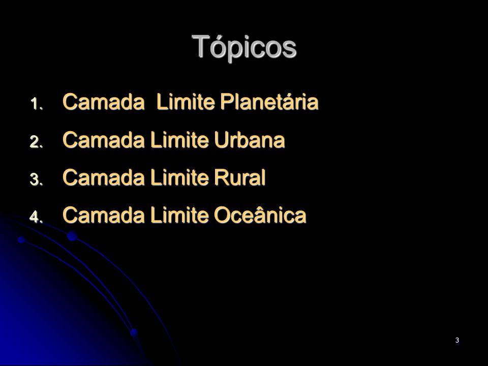 Tópicos Camada Limite Planetária Camada Limite Urbana