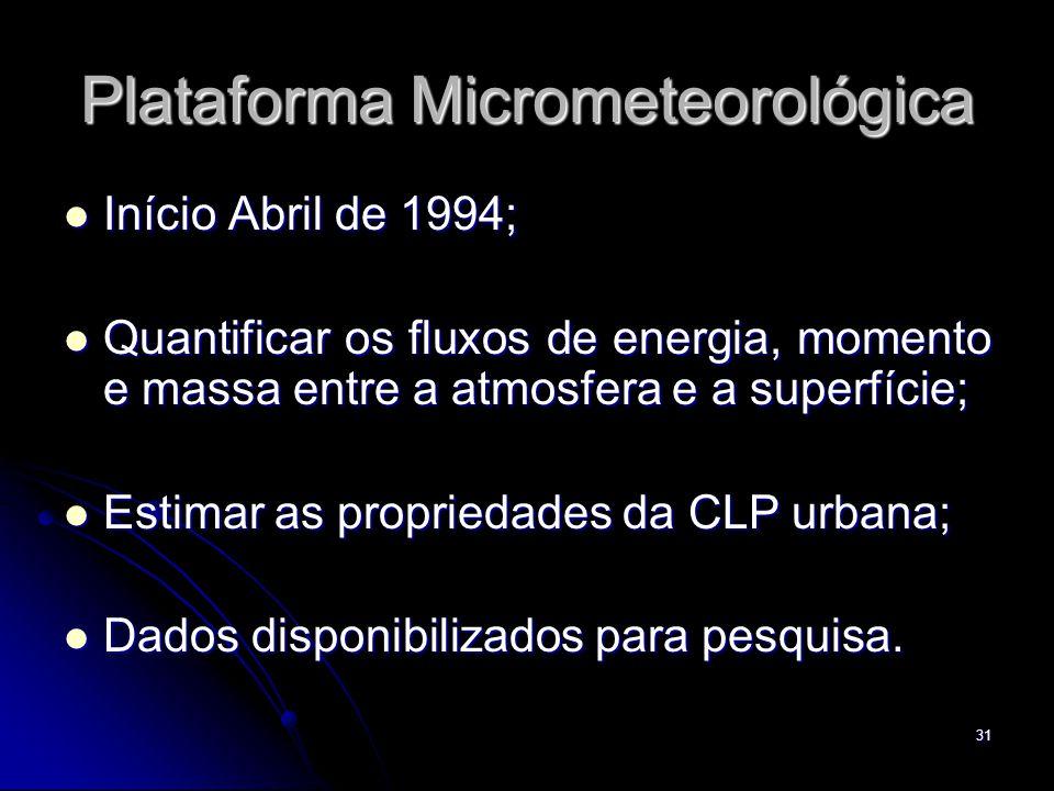 Plataforma Micrometeorológica