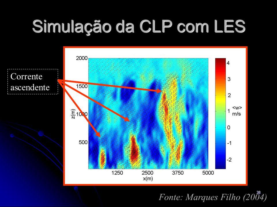 Simulação da CLP com LES