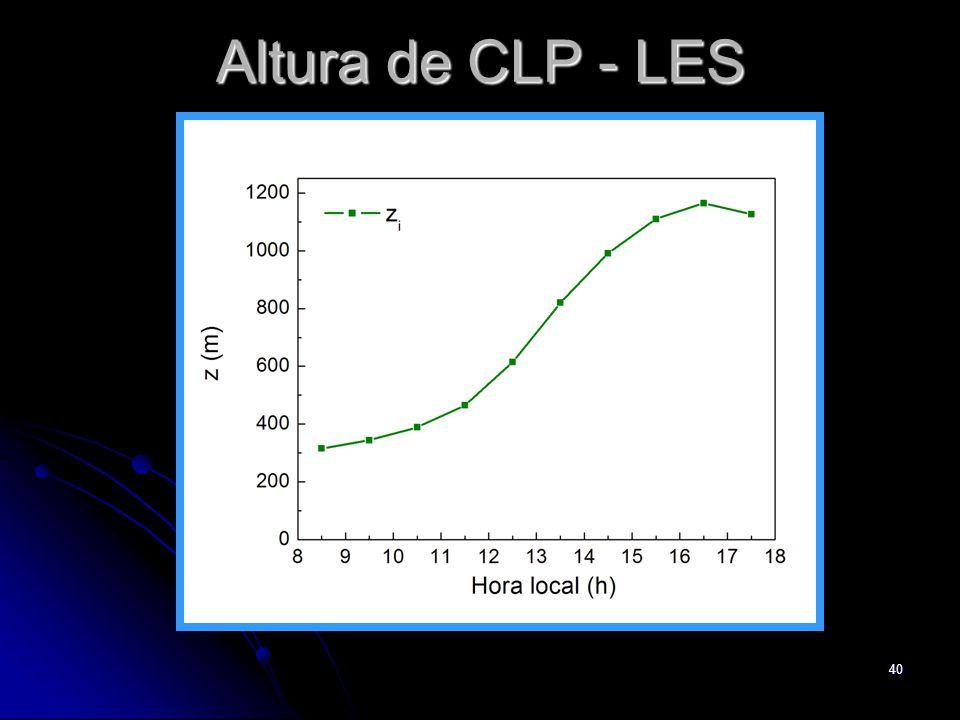 Altura de CLP - LES